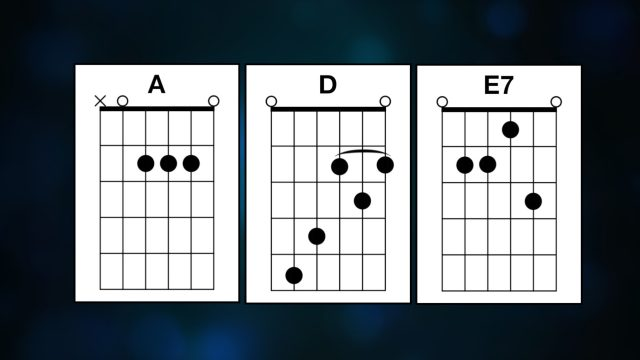 Guitar Chords feature