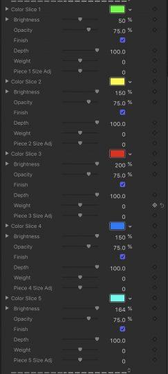 Pie Chart Parameters 2